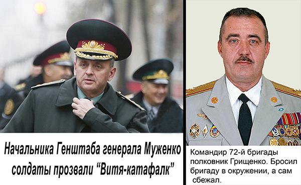 Муженко