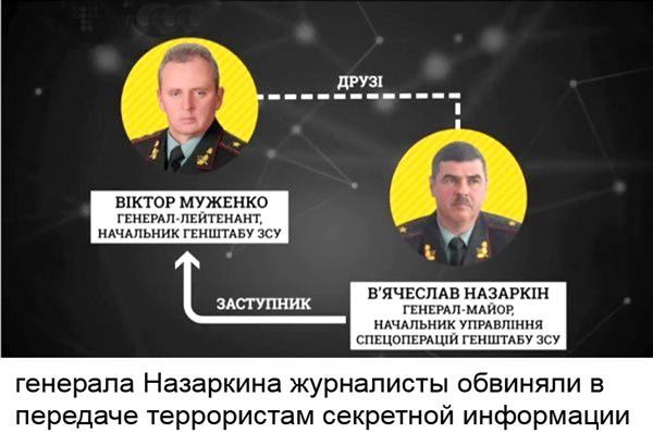 назаров-муженко