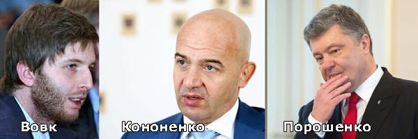 Вовк00
